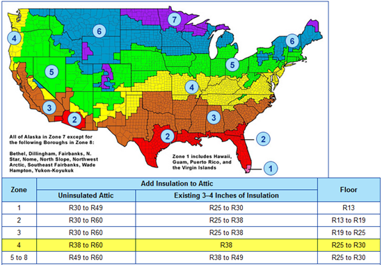 Insulation Climate Zones